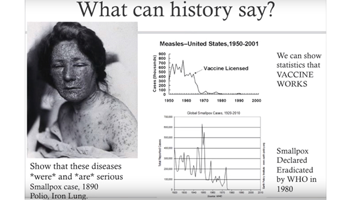 Statistics show that vaccines work